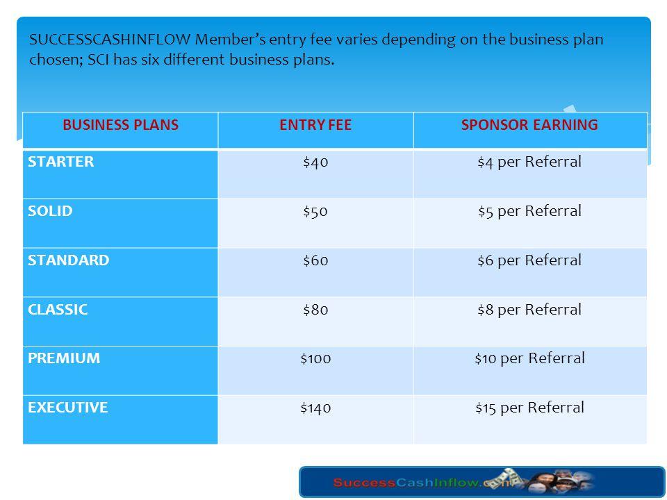 SUCCESS CASH INFLOW SUCCESSCASHINFLOW Member's entry fee varies depending on the business plan chosen; SCI has six different business plans.