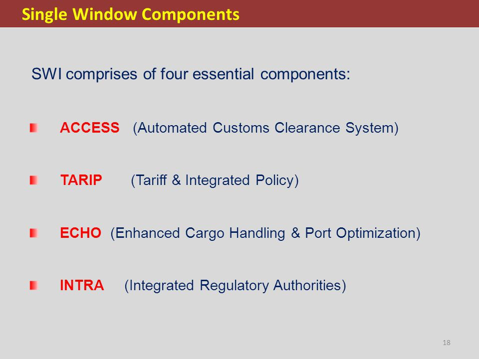 SWI comprises of four essential components: ACCESS (Automated Customs Clearance System) TARIP (Tariff & Integrated Policy) ECHO (Enhanced Cargo Handli