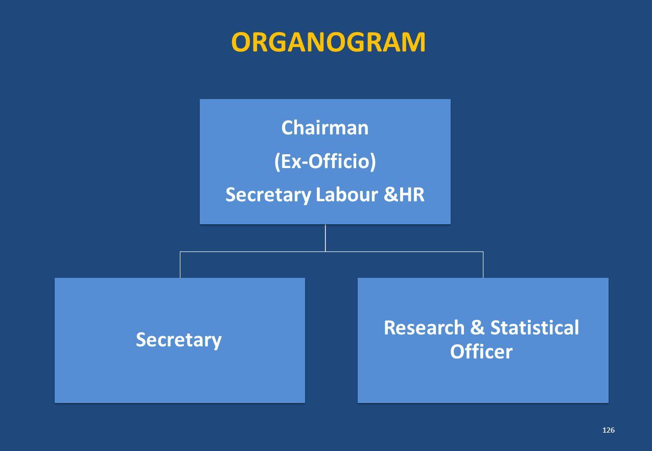 ORGANOGRAM 126