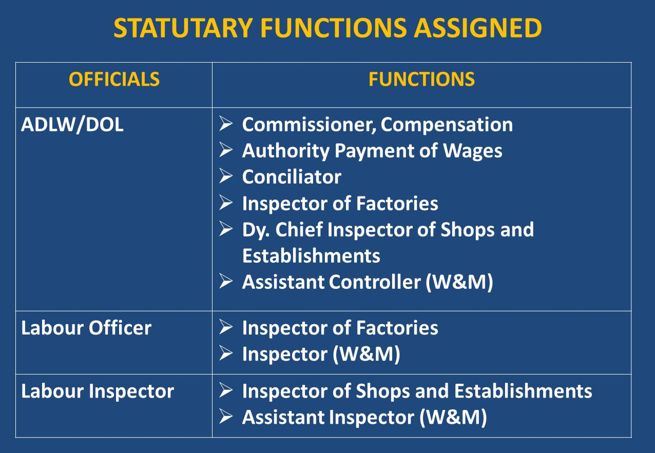 STATUTARY FUNCTIONS ASSIGNED OFFICIALSFUNCTIONS ADLW/DOL  Commissioner, Compensation  Authority Payment of Wages  Conciliator  Inspector of Factor
