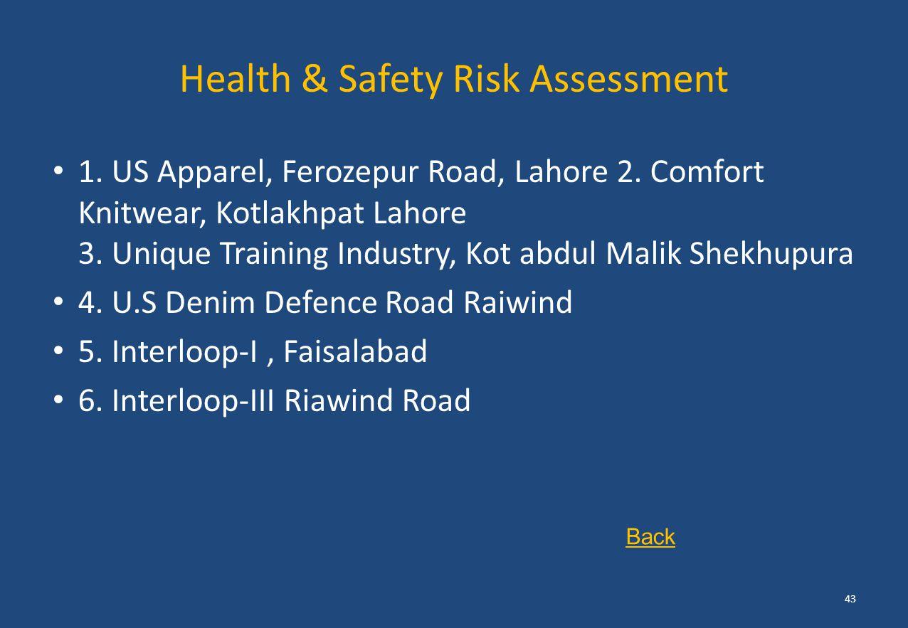 Health & Safety Risk Assessment 1. US Apparel, Ferozepur Road, Lahore 2. Comfort Knitwear, Kotlakhpat Lahore 3. Unique Training Industry, Kot abdul Ma