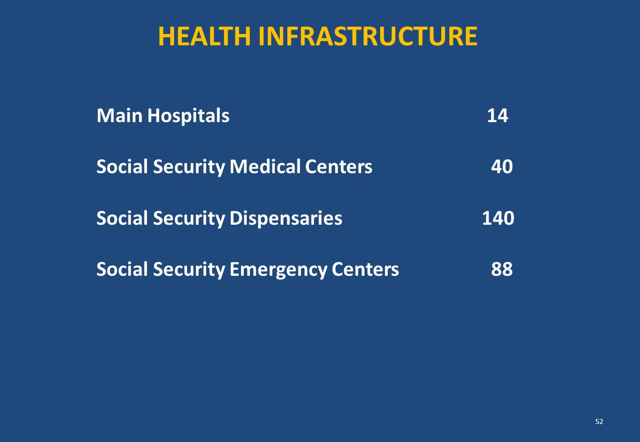 Main Hospitals 14 Social Security Medical Centers 40 Social Security Dispensaries140 Social Security Emergency Centers 88 HEALTH INFRASTRUCTURE 52
