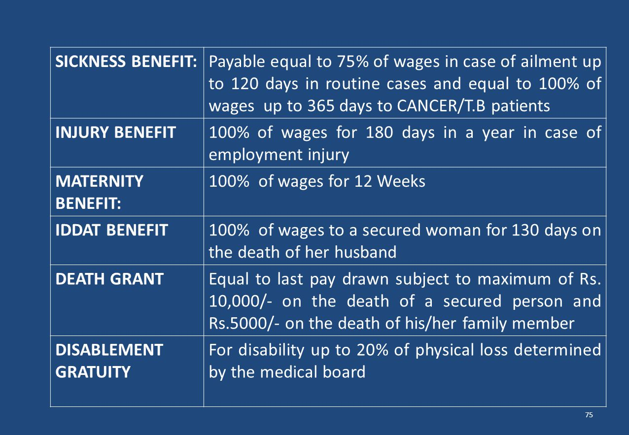 75 SICKNESS BENEFIT:Payable equal to 75% of wages in case of ailment up to 120 days in routine cases and equal to 100% of wages up to 365 days to CANC