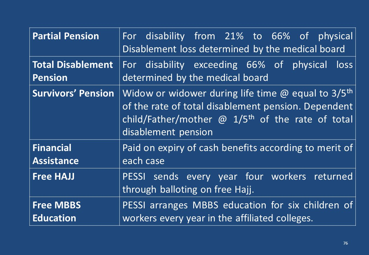 76 Partial PensionFor disability from 21% to 66% of physical Disablement loss determined by the medical board Total Disablement Pension For disability