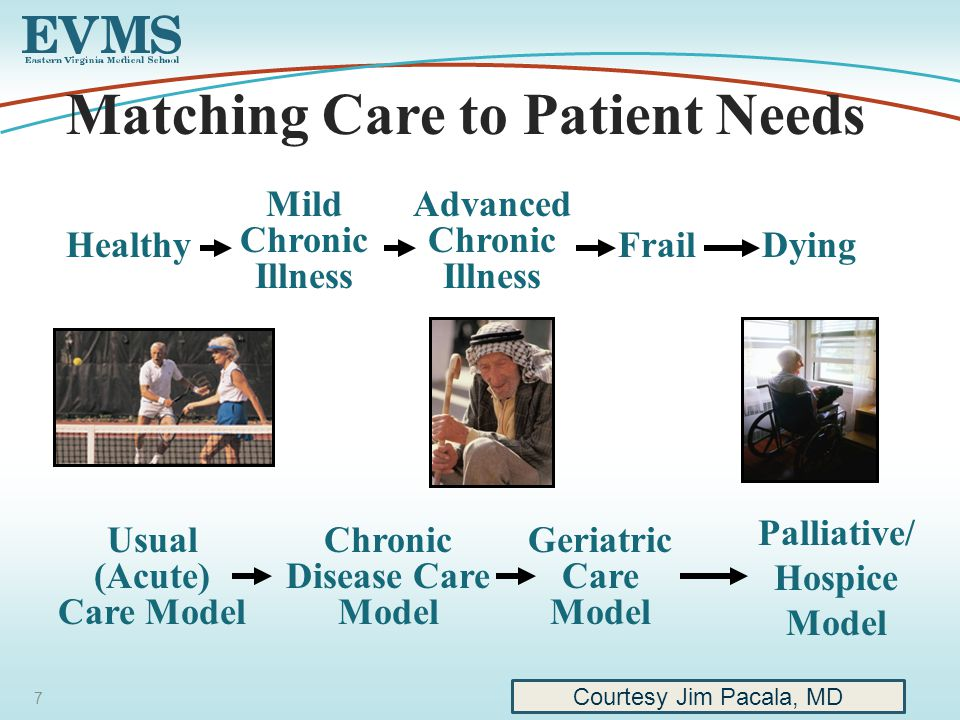 7 Healthy Mild Chronic Illness Advanced Chronic Illness Frail Usual (Acute) Care Model Chronic Disease Care Model Geriatric Care Model Matching Care to Patient Needs Dying Palliative/ Hospice Model Courtesy Jim Pacala, MD