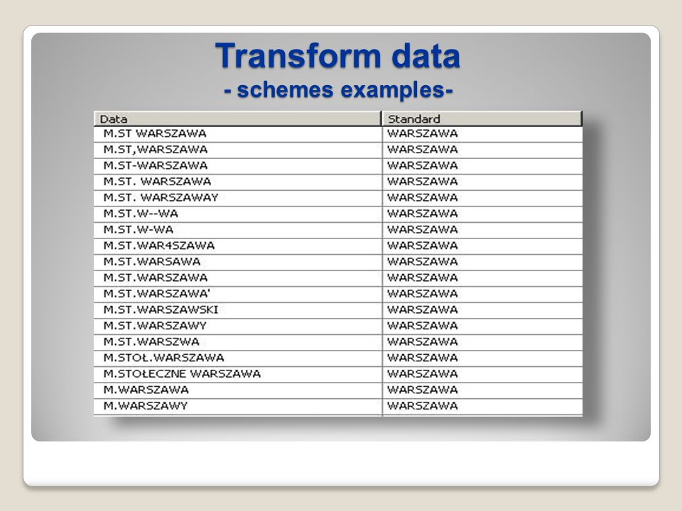 Transform data - schemes examples-