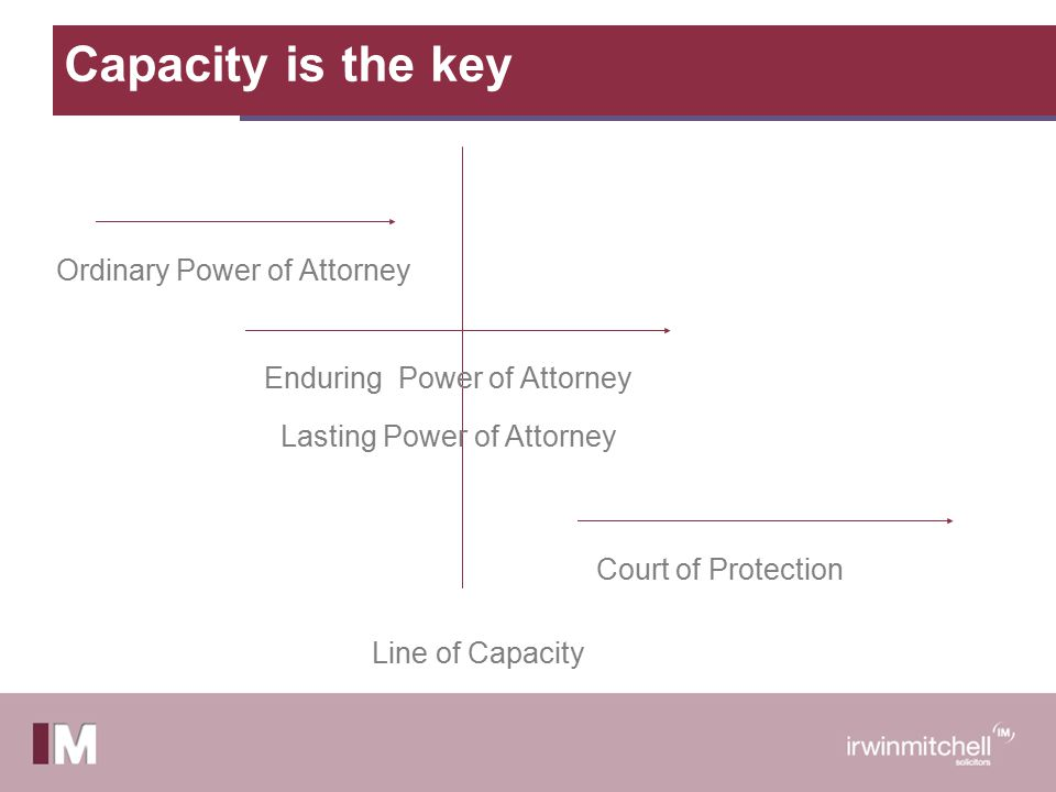 Capacity is the key Ordinary Power of Attorney Court of Protection Enduring Power of Attorney Lasting Power of Attorney Line of Capacity