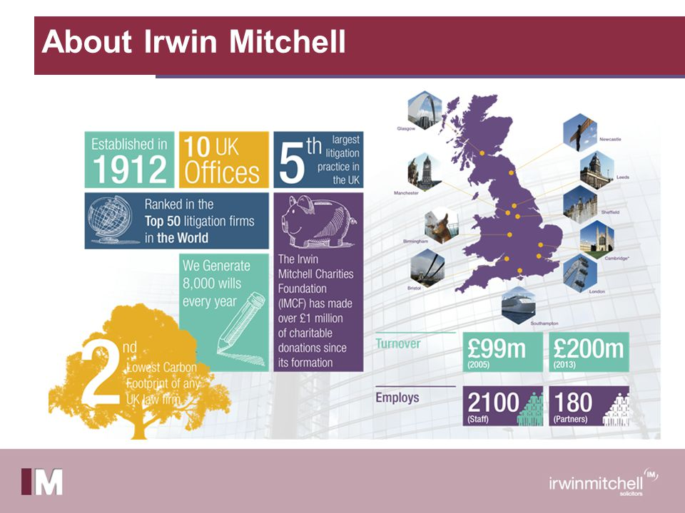 About Irwin Mitchell