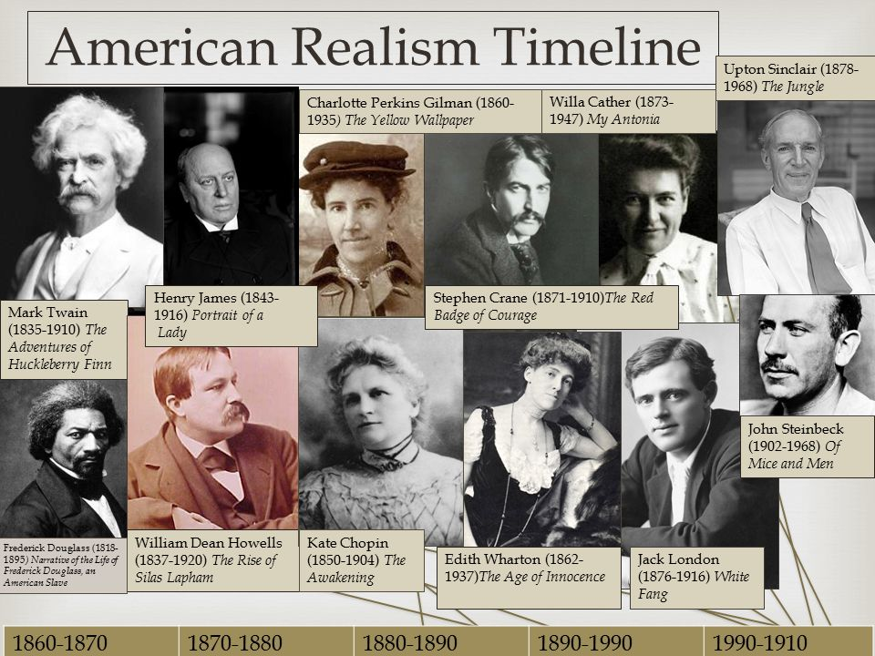  1860-18701870-18801880-18901890-19901990-1910 American Realism Timeline Upton Sinclair (1878- 1968) The Jungle Jack London (1876-1916) White Fang Mark Twain (1835-1910) The Adventures of Huckleberry Finn William Dean Howells (1837-1920) The Rise of Silas Lapham Edith Wharton (1862- 1937) The Age of Innocence Frederick Douglass (1818- 1895 ) Narrative of the Life of Frederick Douglass, an American Slave Henry James (1843- 1916) Portrait of a Lady Stephen Crane (1871-1910) The Red Badge of Courage Willa Cather (1873- 1947) My Antonia Kate Chopin (1850-1904) The Awakening Charlotte Perkins Gilman (1860- 1935 ) The Yellow Wallpaper John Steinbeck (1902-1968) Of Mice and Men