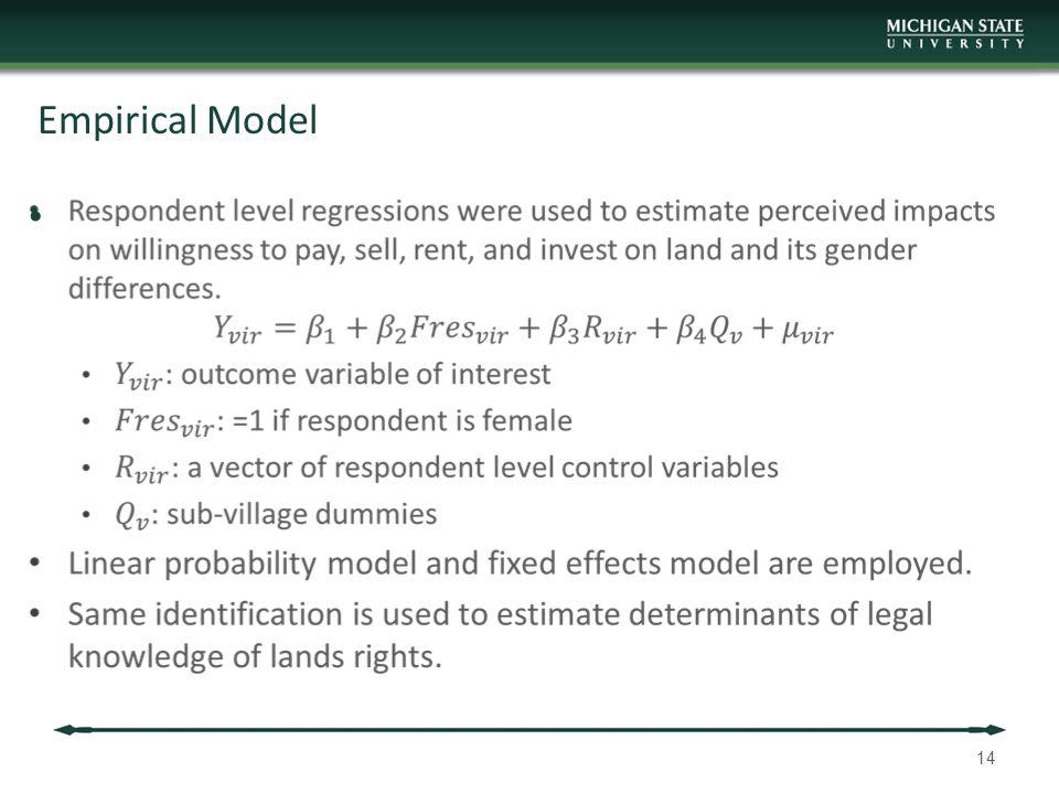 14 Empirical Model