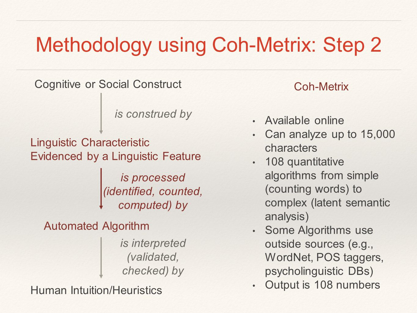 Methodology using Coh-Metrix: Step 2 Coh-Metrix Available online Can analyze up to 15,000 characters 108 quantitative algorithms from simple (counting