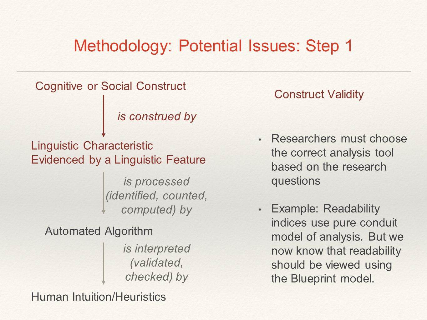 Methodology: Potential Issues: Step 1 Construct Validity Researchers must choose the correct analysis tool based on the research questions Example: Re