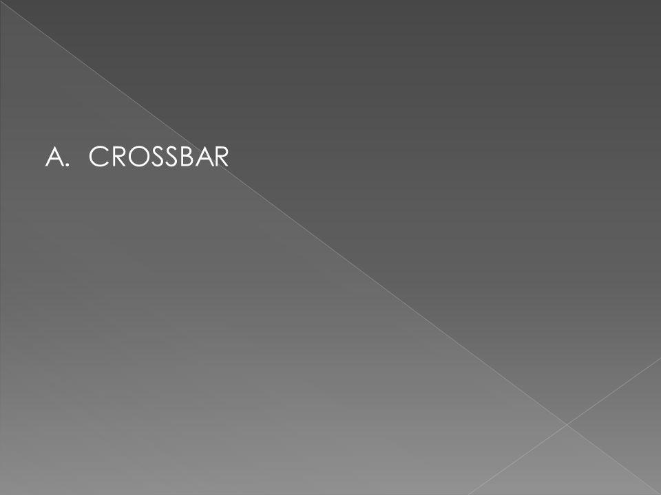 A. CROSSBAR