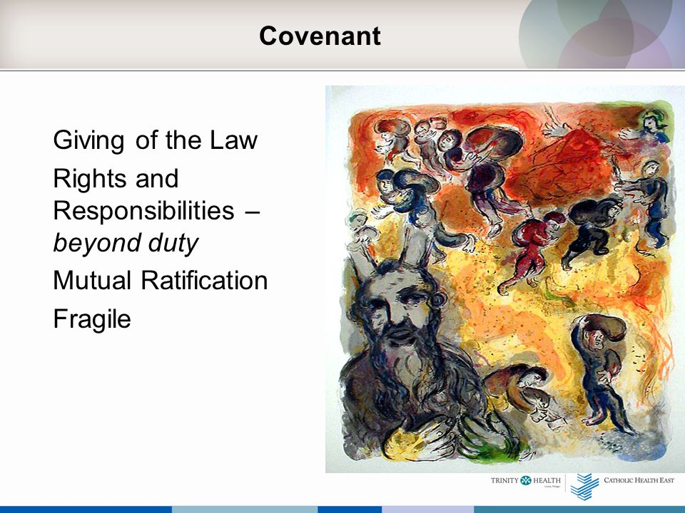 Covenant Giving of the Law Rights and Responsibilities – beyond duty Mutual Ratification Fragile