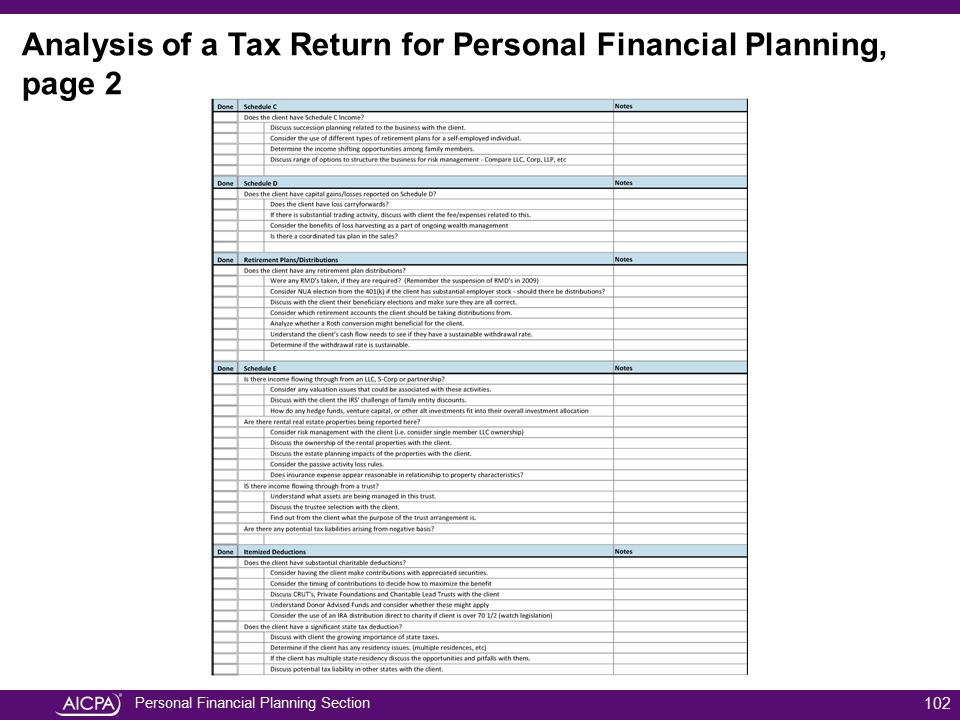 Personal Financial Planning Section Analysis of a Tax Return for Personal Financial Planning, page 2 102