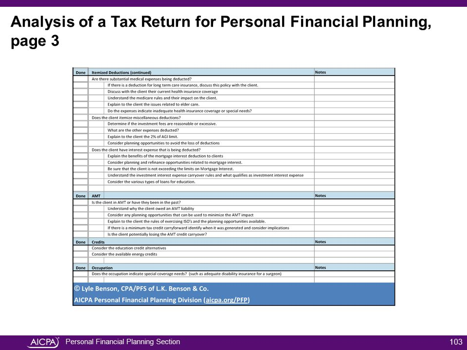 Personal Financial Planning Section Analysis of a Tax Return for Personal Financial Planning, page 3 103