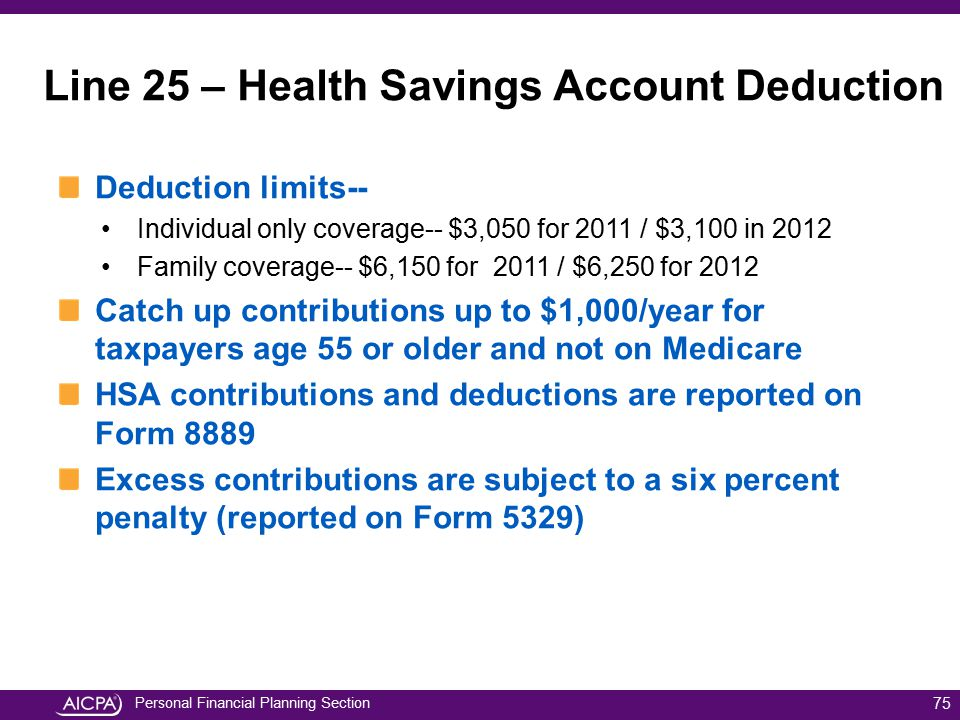 Personal Financial Planning Section Deduction limits-- Individual only coverage-- $3,050 for 2011 / $3,100 in 2012 Family coverage-- $6,150 for 2011 /