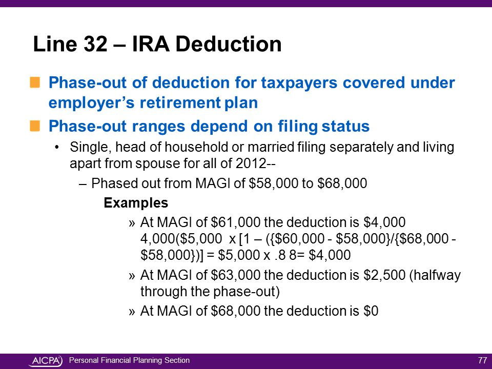 Personal Financial Planning Section Phase-out of deduction for taxpayers covered under employer's retirement plan Phase-out ranges depend on filing st