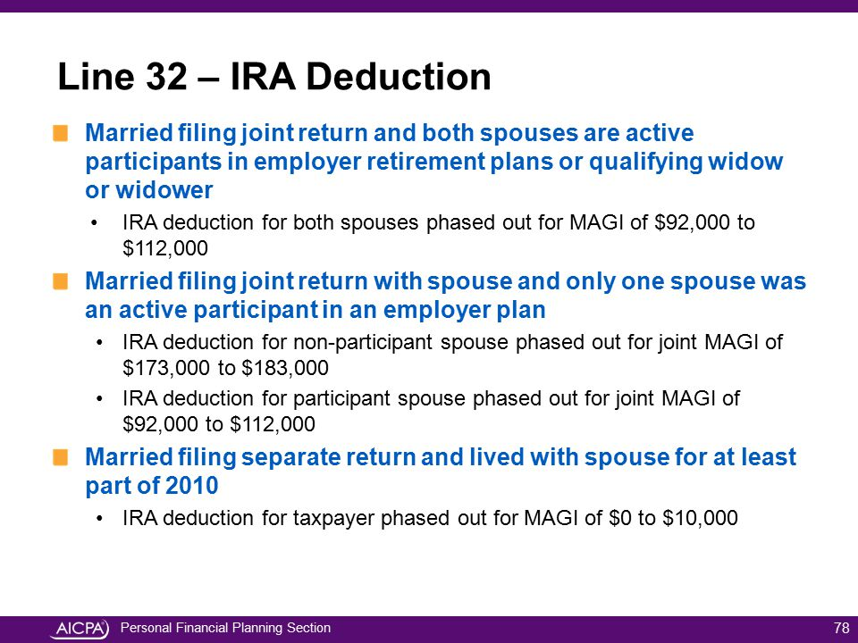 Personal Financial Planning Section Married filing joint return and both spouses are active participants in employer retirement plans or qualifying wi