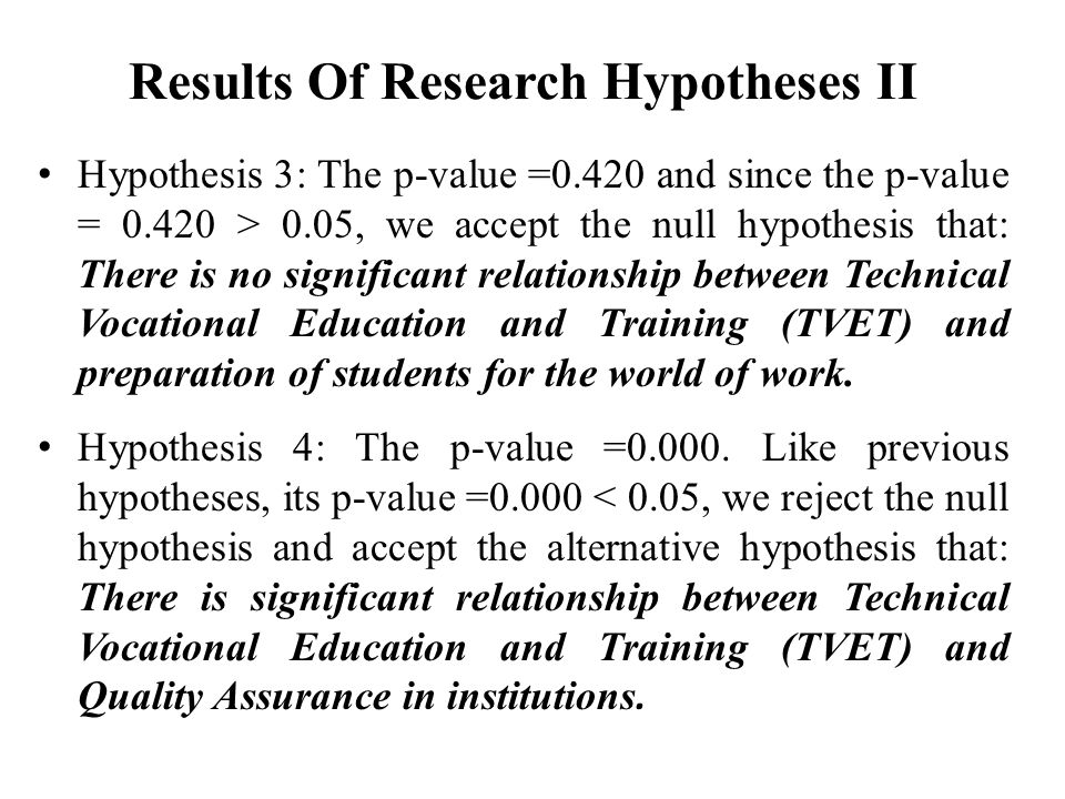 Results Of Research Hypotheses II Hypothesis 3: The p-value =0.420 and since the p-value = 0.420 > 0.05, we accept the null hypothesis that: There is