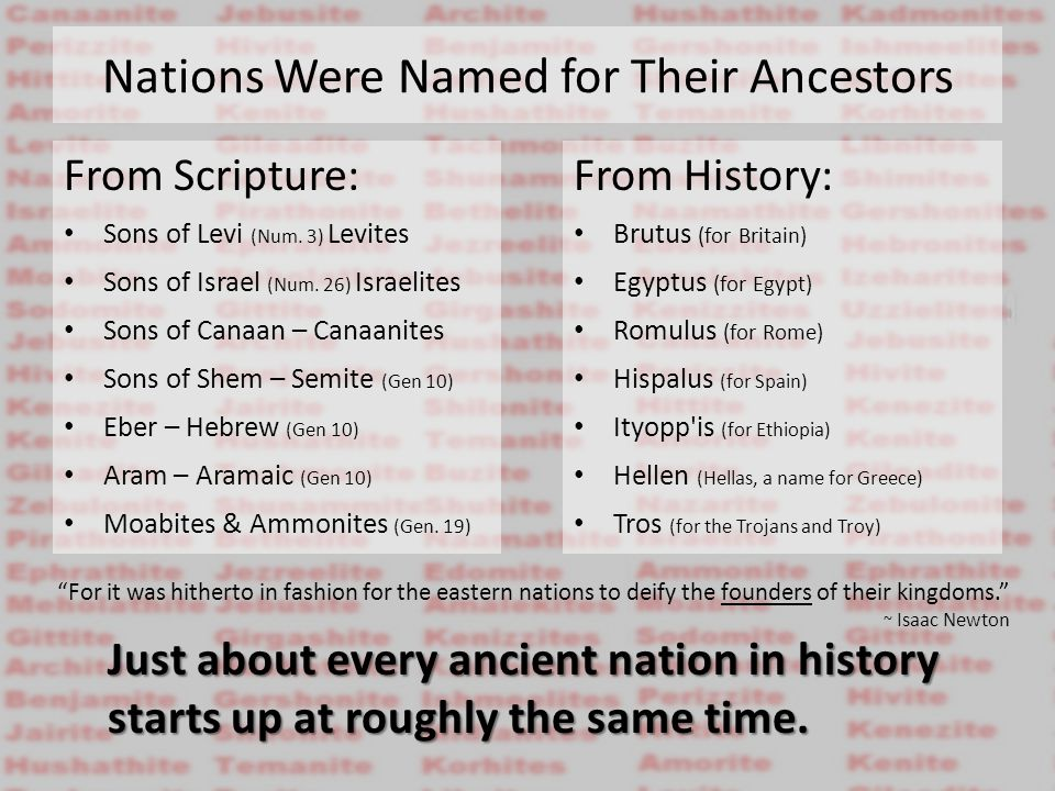 Nations Were Named for Their Ancestors From Scripture: Sons of Levi (Num.