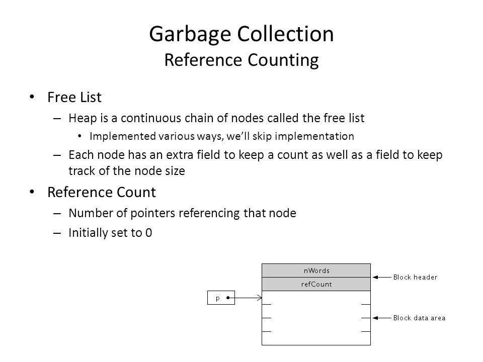 Garbage Collection Reference Counting Free List – Heap is a continuous chain of nodes called the free list Implemented various ways, we'll skip implementation – Each node has an extra field to keep a count as well as a field to keep track of the node size Reference Count – Number of pointers referencing that node – Initially set to 0