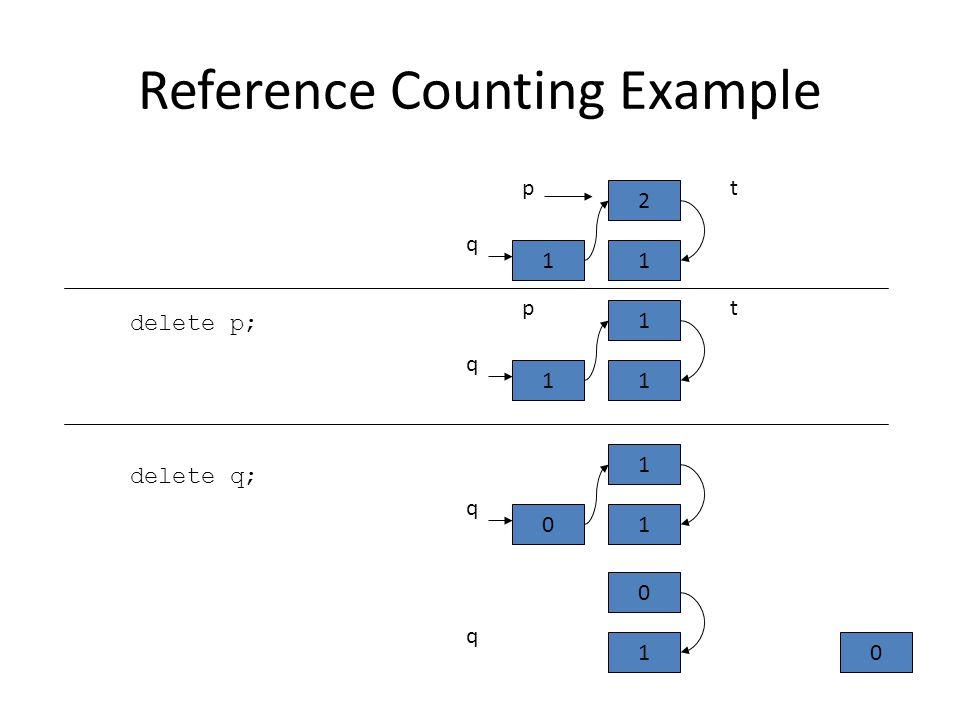 Reference Counting Example delete p; delete q; t 2 1 q 1 p t 1 1 q 1 p 1 1 q 0 0 1 q 0