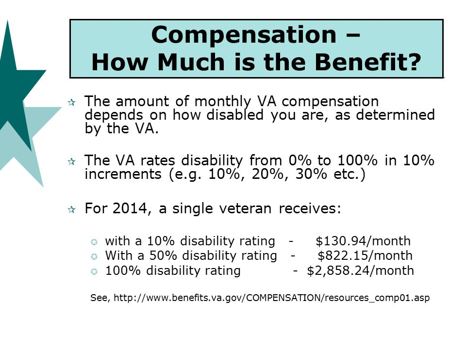 Compensation – How Much is the Benefit.