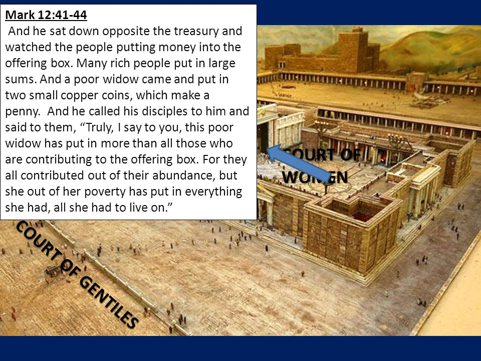 COURT OF WOMEN COURT OF GENTILES John 8:20 These words he spoke in the treasury, as he taught in the temple; but no one arrested him, because his hour