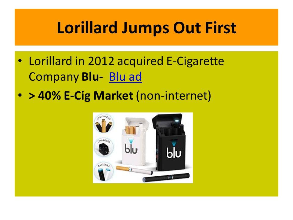 Lorillard Jumps Out First Lorillard in 2012 acquired E-Cigarette Company Blu- Blu adBlu ad > 40% E-Cig Market (non-internet)