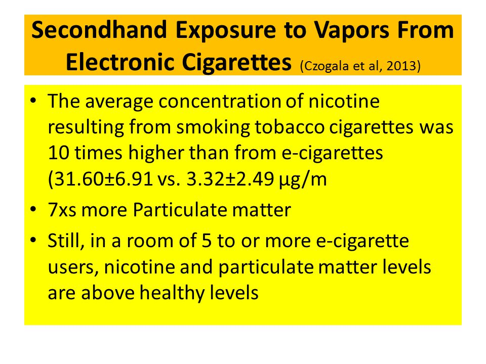 Secondhand Exposure to Vapors From Electronic Cigarettes (Czogala et al, 2013) The average concentration of nicotine resulting from smoking tobacco ci