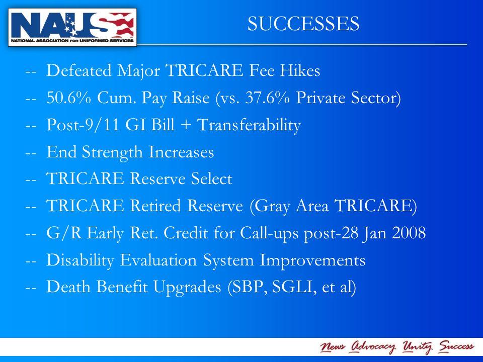 -- Defeated Major TRICARE Fee Hikes -- 50.6% Cum.Pay Raise (vs.