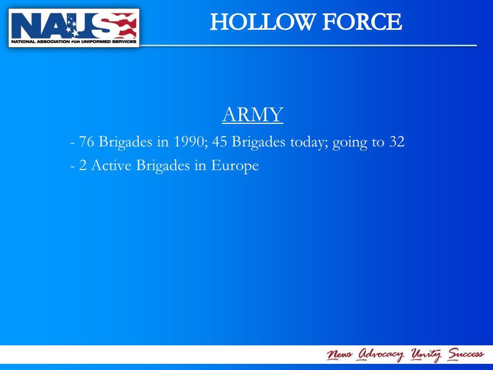 ARMY - 76 Brigades in 1990; 45 Brigades today; going to 32 - 2 Active Brigades in Europe