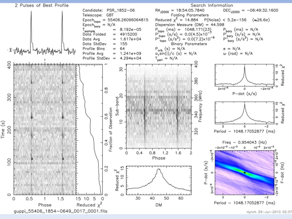 A known pulsar pulse profile has exact characteristics as the one below Pulsar distance from earth: 24090 light years Galactic latitude: -0.5 degrees Galactic longitude: 37.2 degrees Epn source (one below) is at.4 GHz Source on right is at 350 MHz Maximum DM: 1037