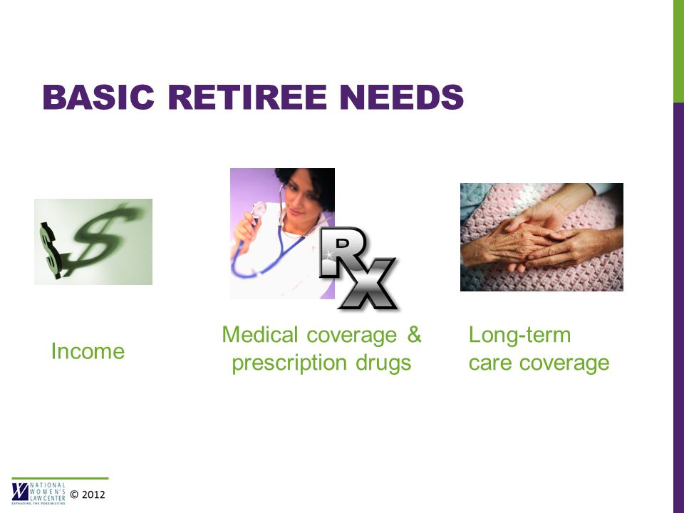 BASIC RETIREE NEEDS Income Medical coverage & prescription drugs Long-term care coverage