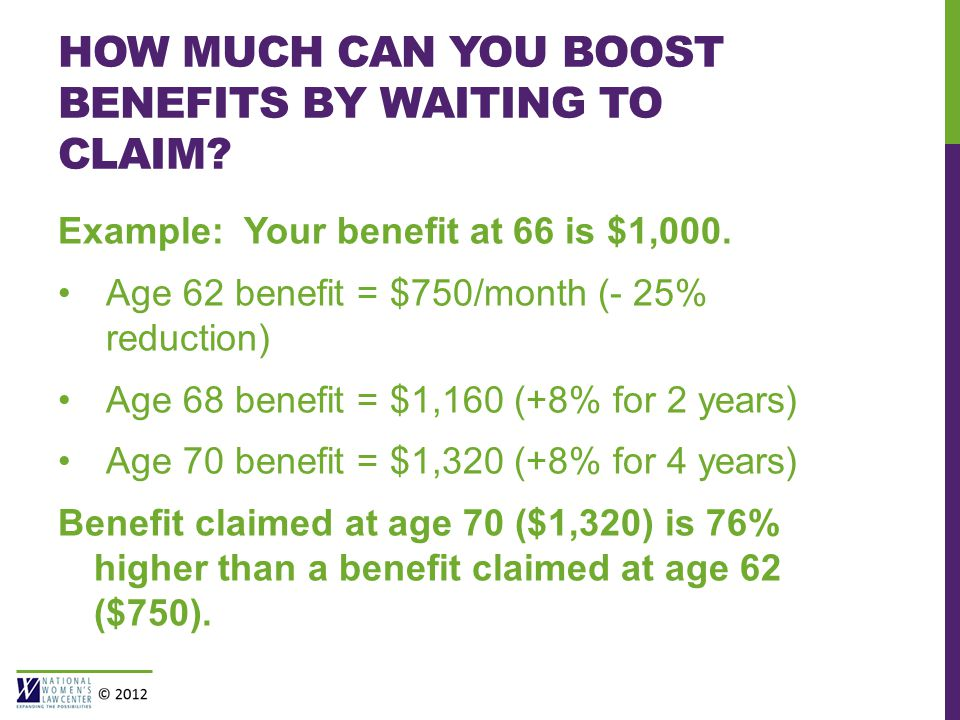 HOW MUCH CAN YOU BOOST BENEFITS BY WAITING TO CLAIM.