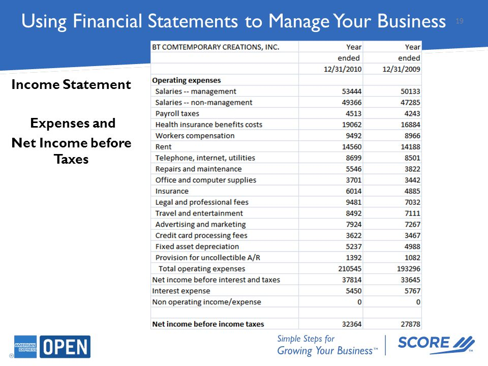Income Statement Expenses and Net Income before Taxes 19 Using Financial Statements to Manage Your Business