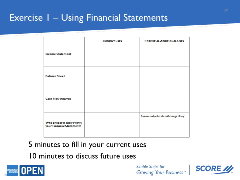 5 minutes to fill in your current uses 10 minutes to discuss future uses 30 Exercise 1 – Using Financial Statements