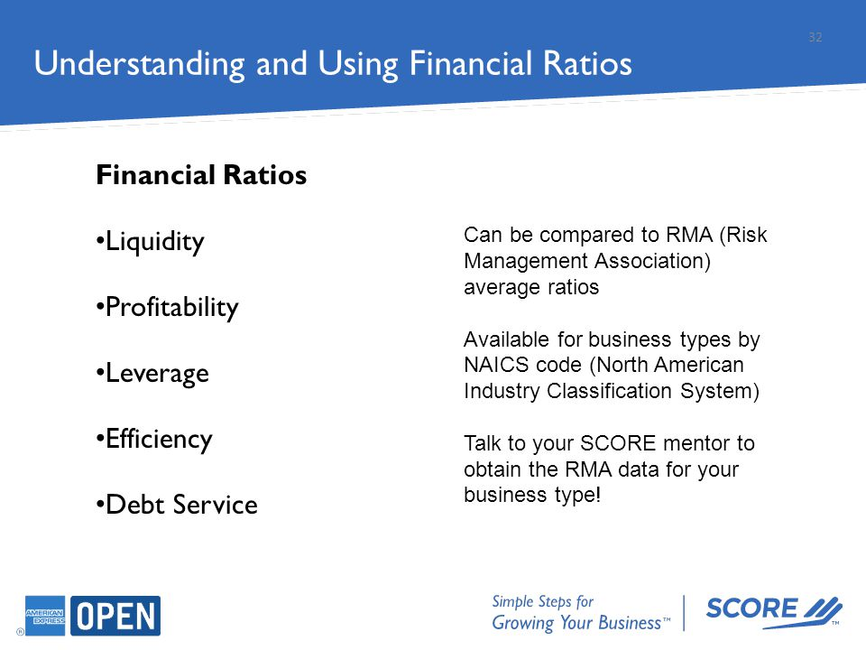 Understanding and Using Financial Ratios Financial Ratios Liquidity Profitability Leverage Efficiency Debt Service 32 Can be compared to RMA (Risk Man