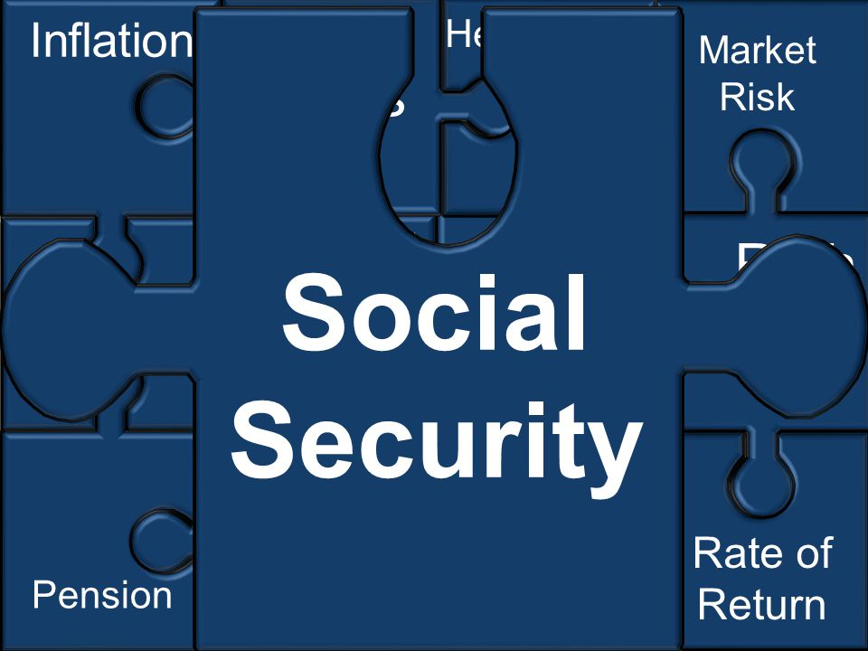 Your Plan Inflation Pension Social Security ` Investments Legacy Rate of Return Market Risk Lifestyle IRA/401(k) Taxes Health Care LTC Roth Social Security