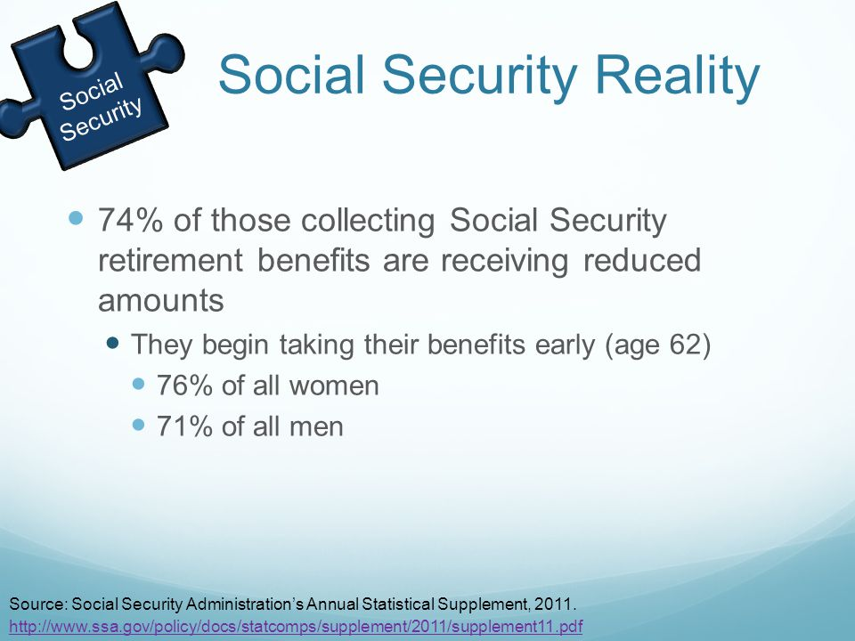 Social Security Reality 74% of those collecting Social Security retirement benefits are receiving reduced amounts They begin taking their benefits early (age 62) 76% of all women 71% of all men Source: Social Security Administration's Annual Statistical Supplement, 2011.