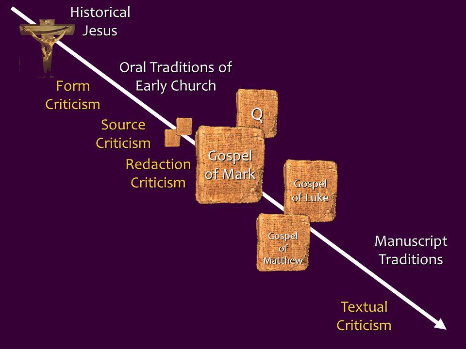 Q Gospel of Mark Textual Criticism Manuscript Traditions Historical Jesus Oral Traditions of Early Church Gospel of Luke Gospel of Matthew Source Crit