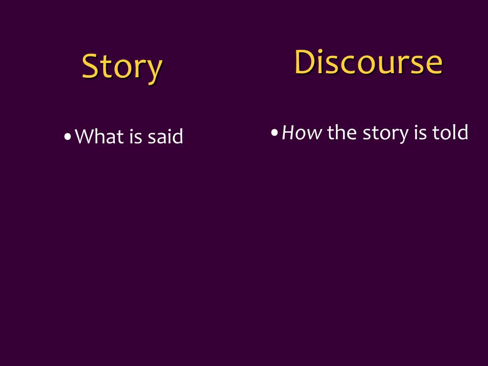 Discourse How the story is told Story What is said