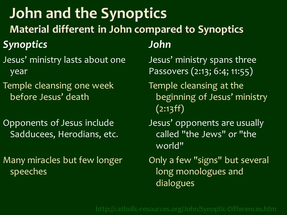 http://catholic-resources.org/John/Synoptic-Differences.htm SynopticsJohn Jesus' ministry lasts about one year Jesus' ministry spans three Passovers (