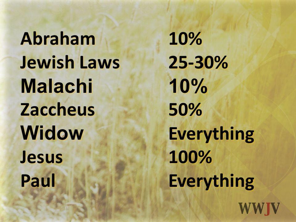 Abraham10% Jewish Laws25-30% Malachi10% Zaccheus 50% Widow Everything Jesus100% PaulEverything Abraham10% Jewish Laws25-30% Malachi10% Zaccheus 50% Widow Everything Jesus100% PaulEverything
