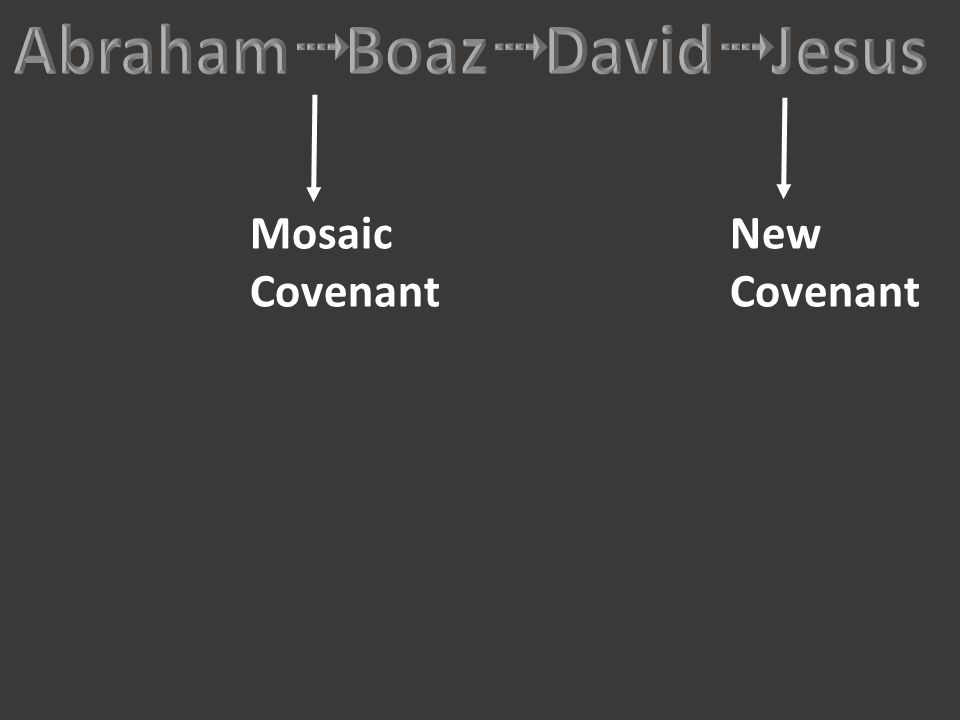 MosaicNewCovenant