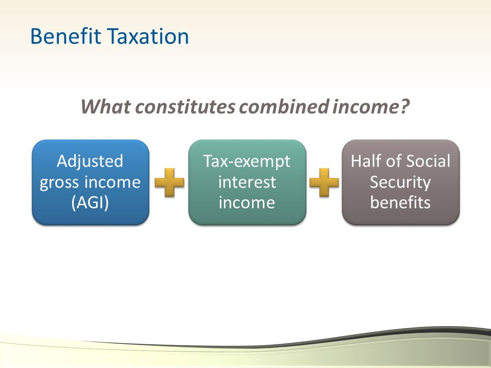 Benefit Taxation What constitutes combined income? Adjusted gross income (AGI) Tax-exempt interest income Half of Social Security benefits