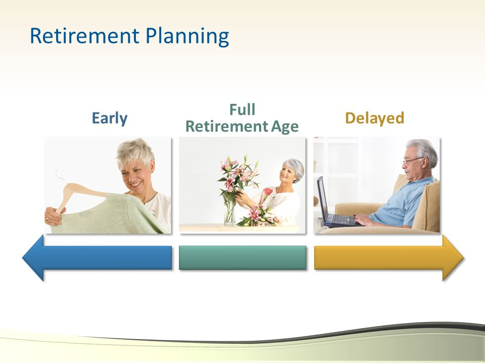 Retirement Planning Early Full Retirement Age Delayed