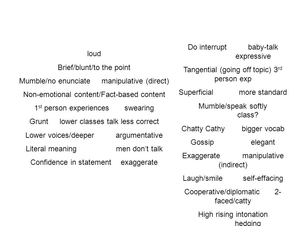 Phonological differences between the speech of men and women have been noted in a variety of languages.