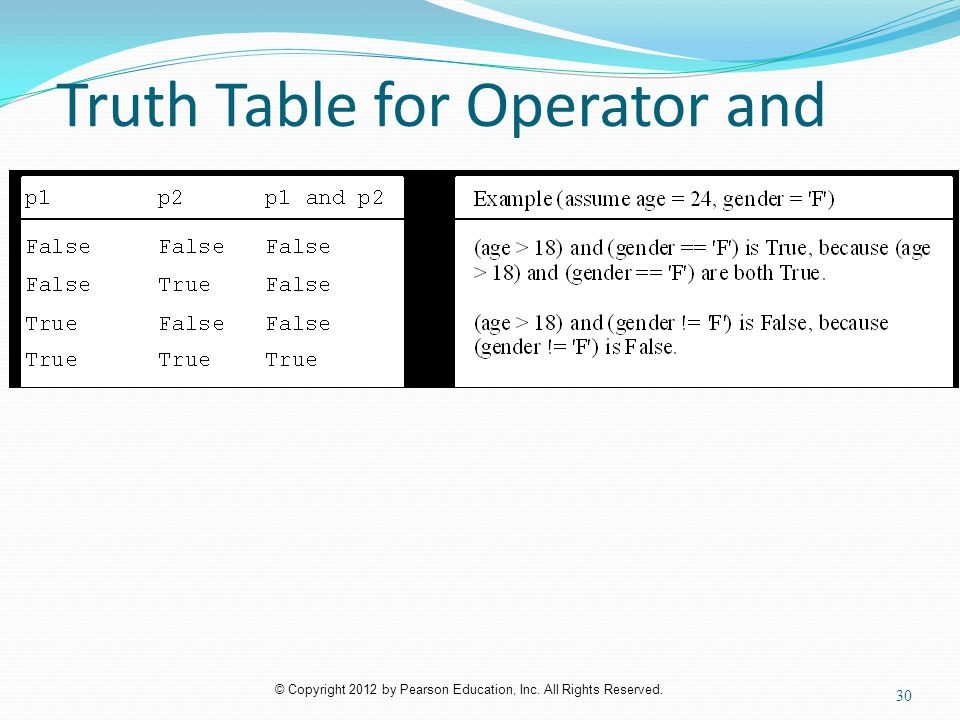 © Copyright 2012 by Pearson Education, Inc. All Rights Reserved. Truth Table for Operator and 30